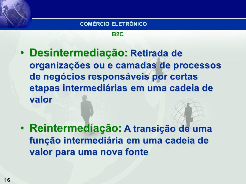 COMÉRCIO ELETRÔNICO B2C.