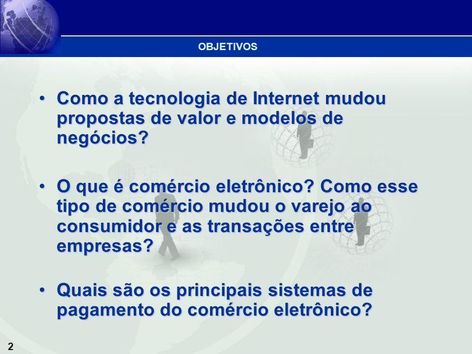 Quais são os principais sistemas de pagamento do comércio eletrônico