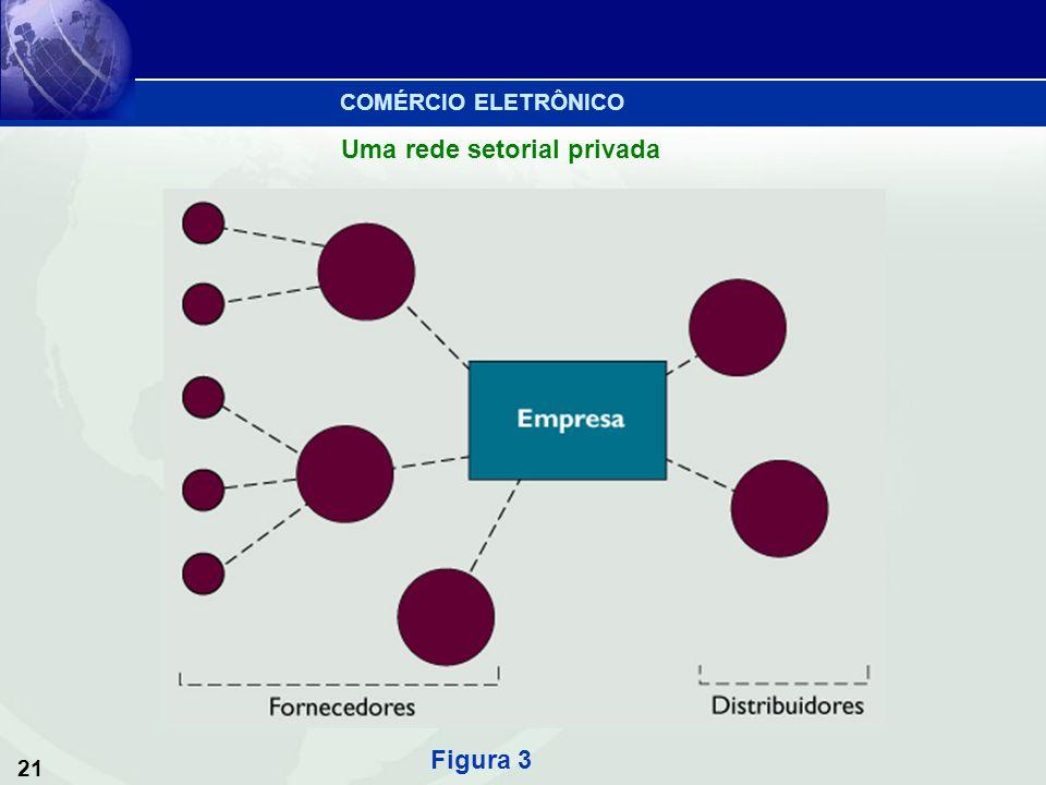 Uma rede setorial privada