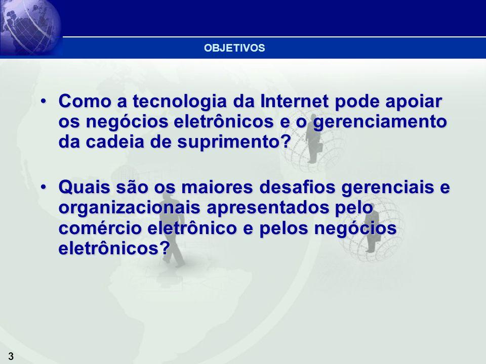 OBJETIVOS Como a tecnologia da Internet pode apoiar os negócios eletrônicos e o gerenciamento da cadeia de suprimento