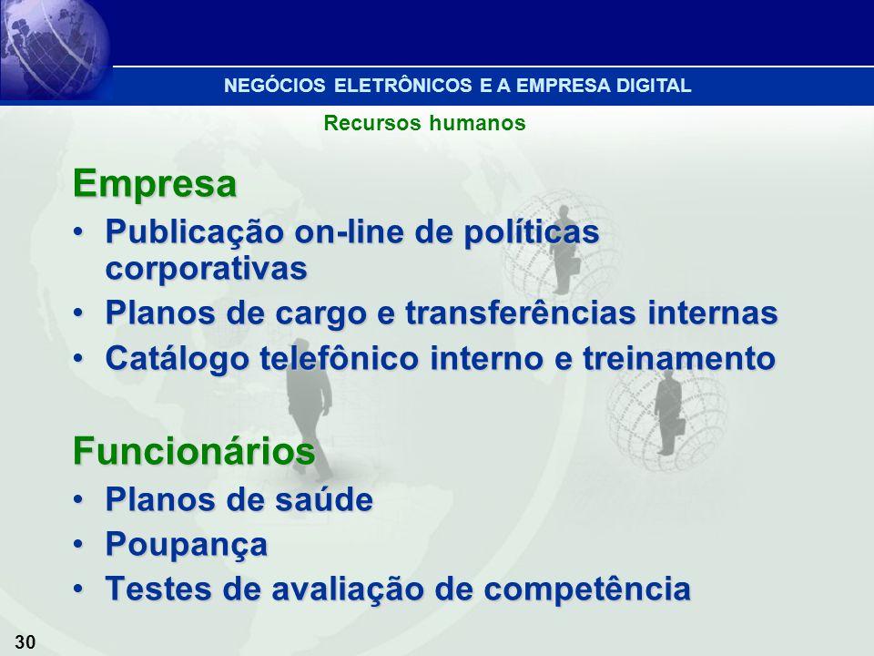 Empresa Funcionários Publicação on-line de políticas corporativas