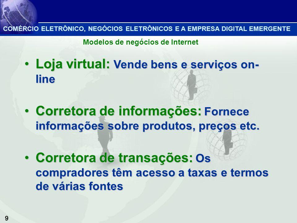 Loja virtual: Vende bens e serviços on-line