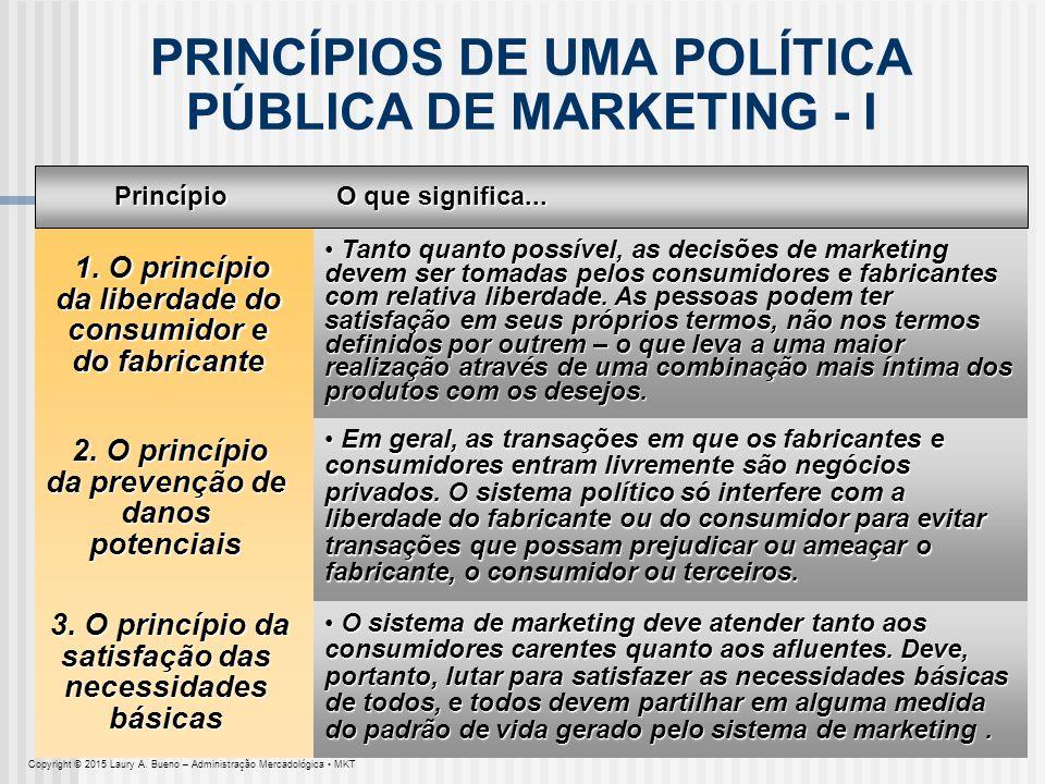 PRINCÍPIOS DE UMA POLÍTICA PÚBLICA DE MARKETING - I