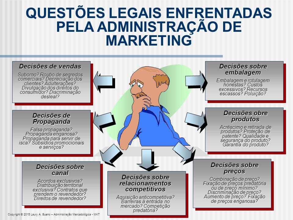 QUESTÕES LEGAIS ENFRENTADAS PELA ADMINISTRAÇÃO DE MARKETING
