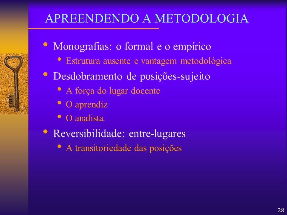 APREENDENDO A METODOLOGIA