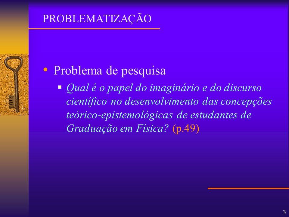 Problema de pesquisa PROBLEMATIZAÇÃO