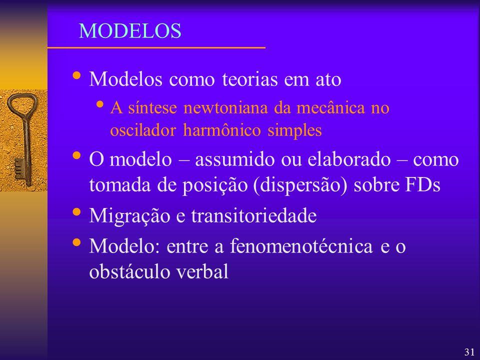 Modelos como teorias em ato