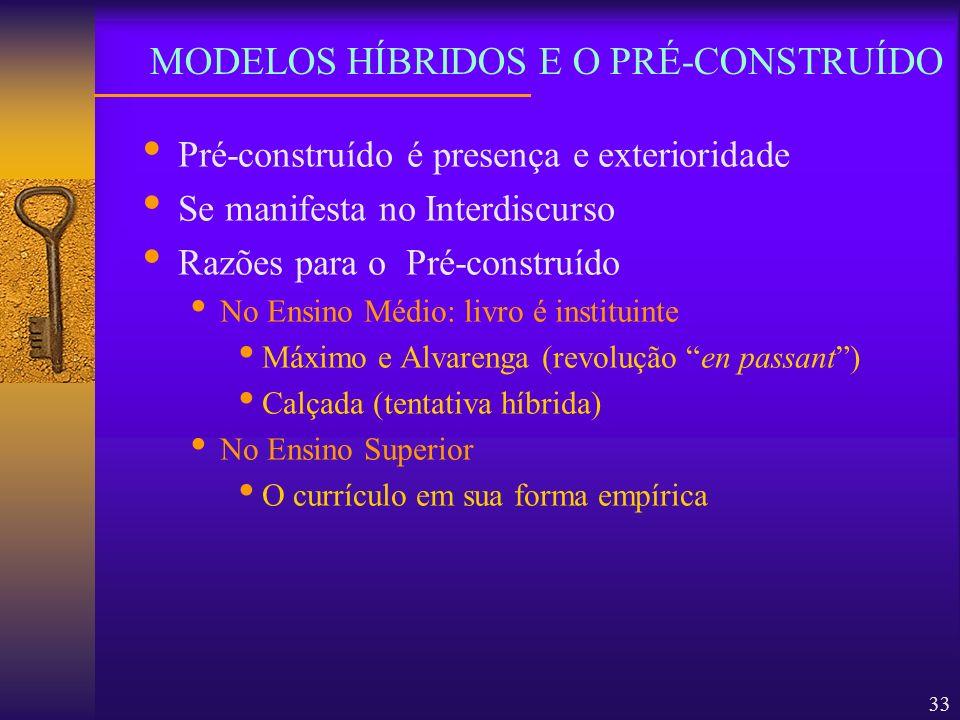 MODELOS HÍBRIDOS E O PRÉ-CONSTRUÍDO