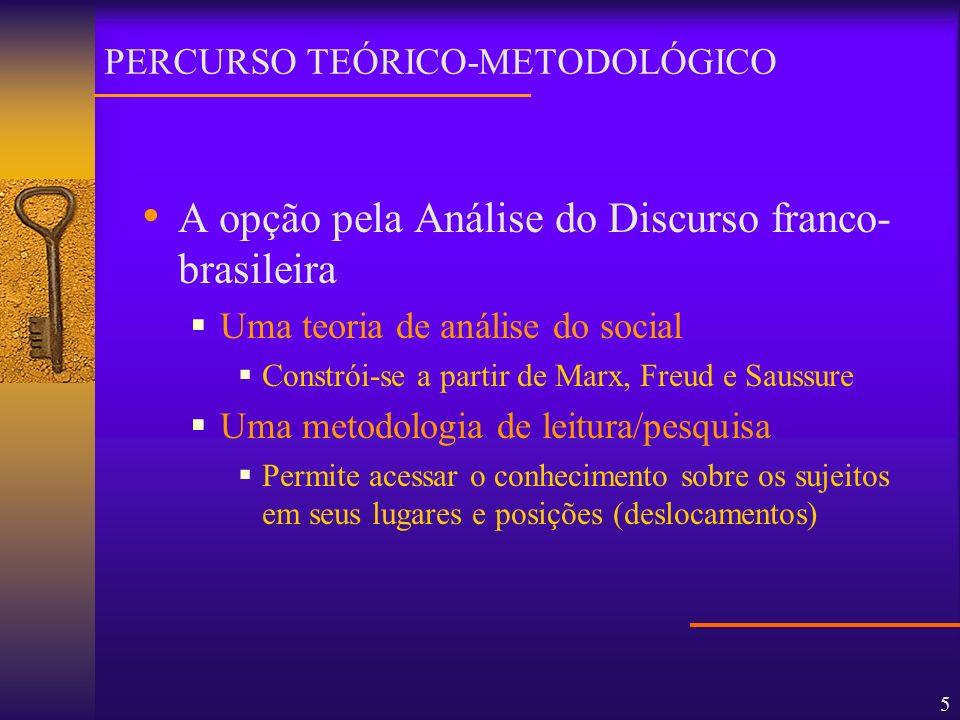 PERCURSO TEÓRICO-METODOLÓGICO