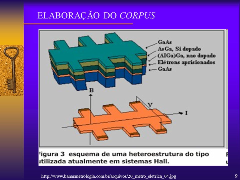 ELABORAÇÃO DO CORPUS http://www.banasmetrologia.com.br/arquivos/20_metro_eletrica_04.jpg