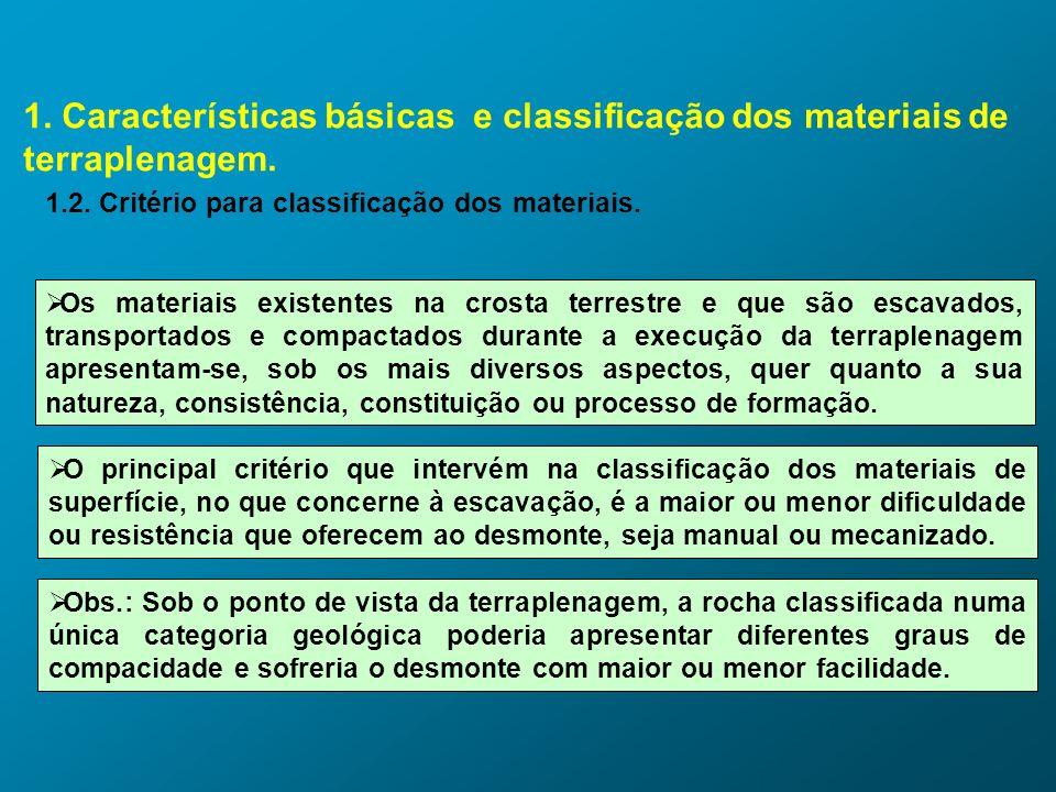 1. Características básicas e classificação dos materiais de