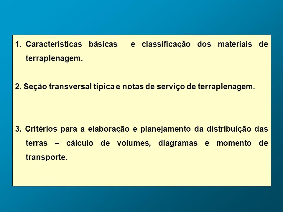 Características básicas e classificação dos materiais de terraplenagem.