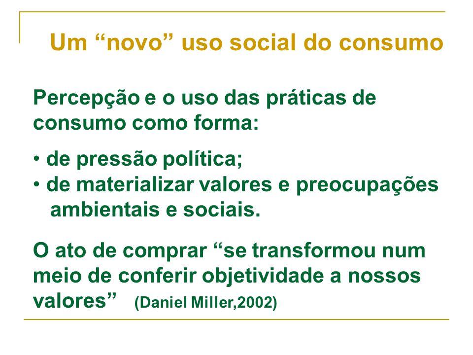 Um novo uso social do consumo