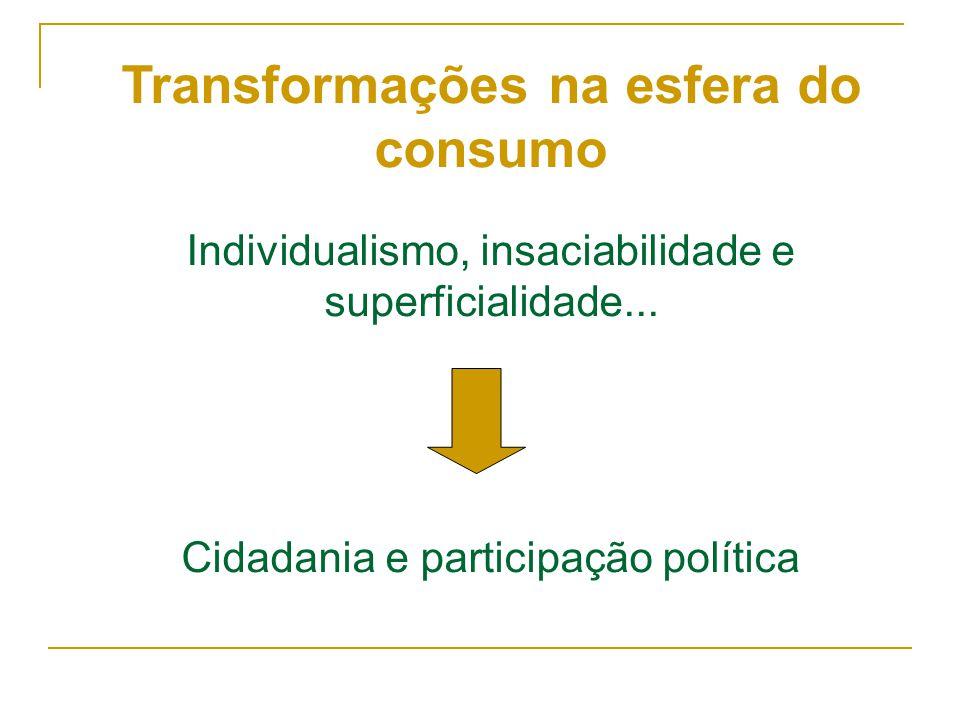 Transformações na esfera do consumo