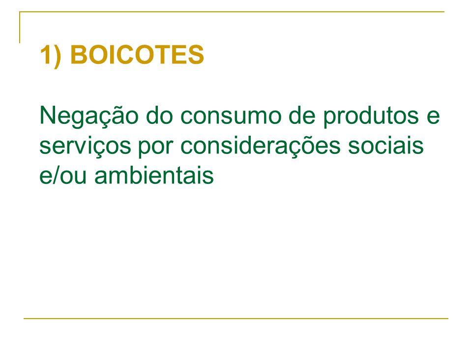 1) BOICOTES Negação do consumo de produtos e serviços por considerações sociais e/ou ambientais