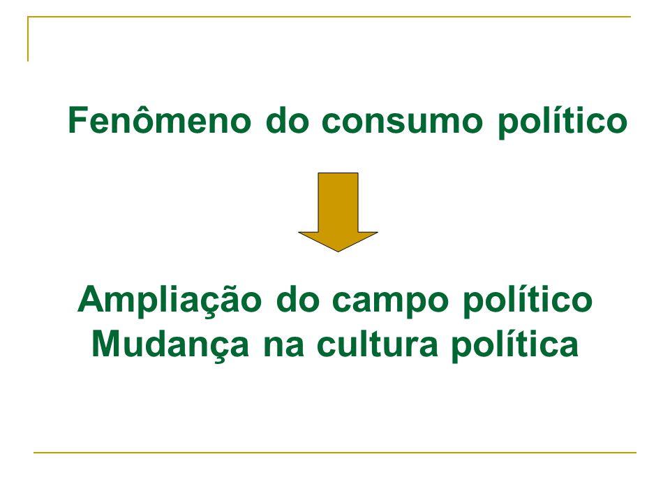 Ampliação do campo político