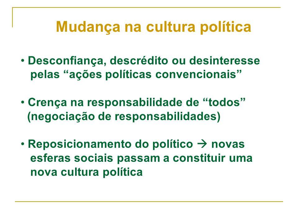 Mudança na cultura política