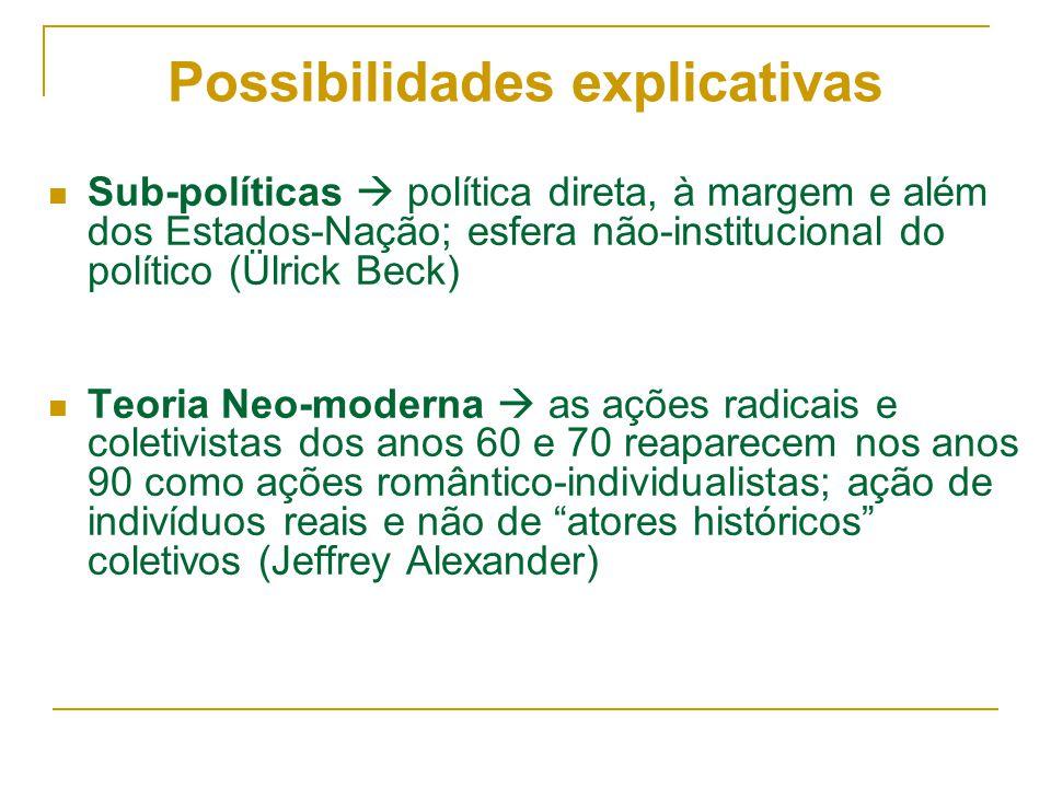 Possibilidades explicativas