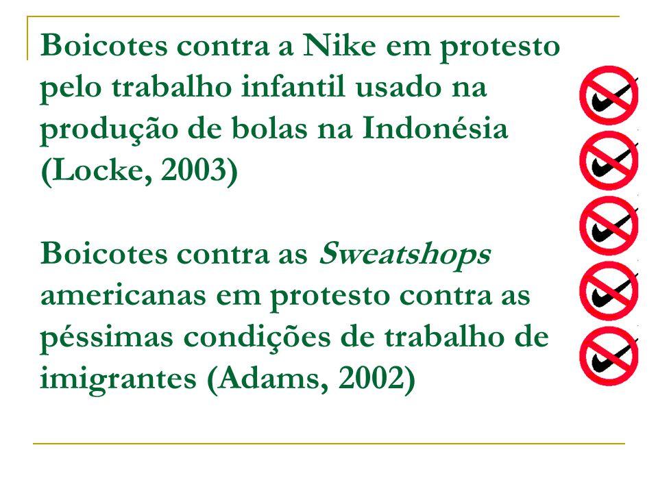 Boicotes contra a Nike em protesto pelo trabalho infantil usado na produção de bolas na Indonésia (Locke, 2003) Boicotes contra as Sweatshops americanas em protesto contra as péssimas condições de trabalho de imigrantes (Adams, 2002)