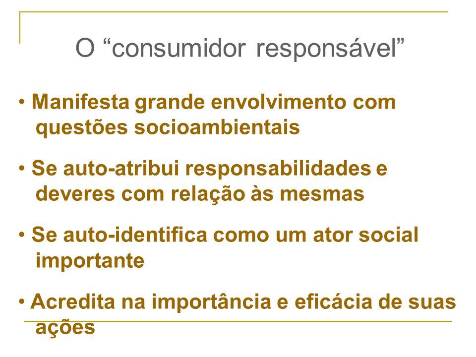 O consumidor responsável