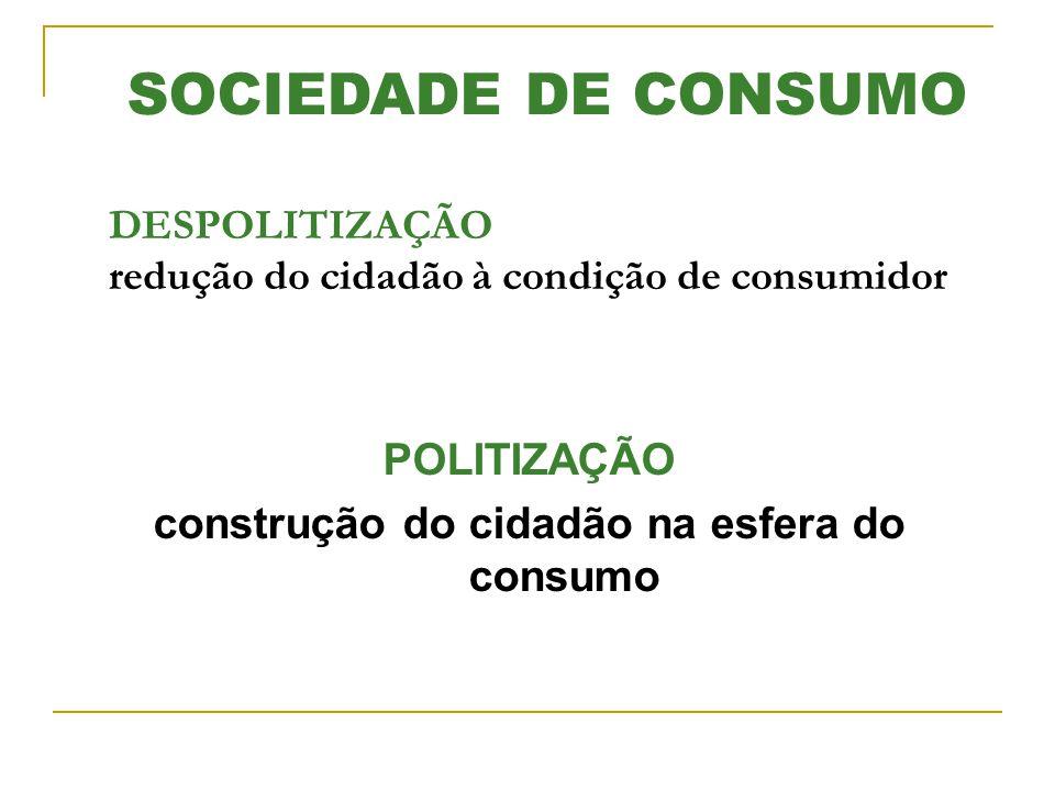 DESPOLITIZAÇÃO redução do cidadão à condição de consumidor