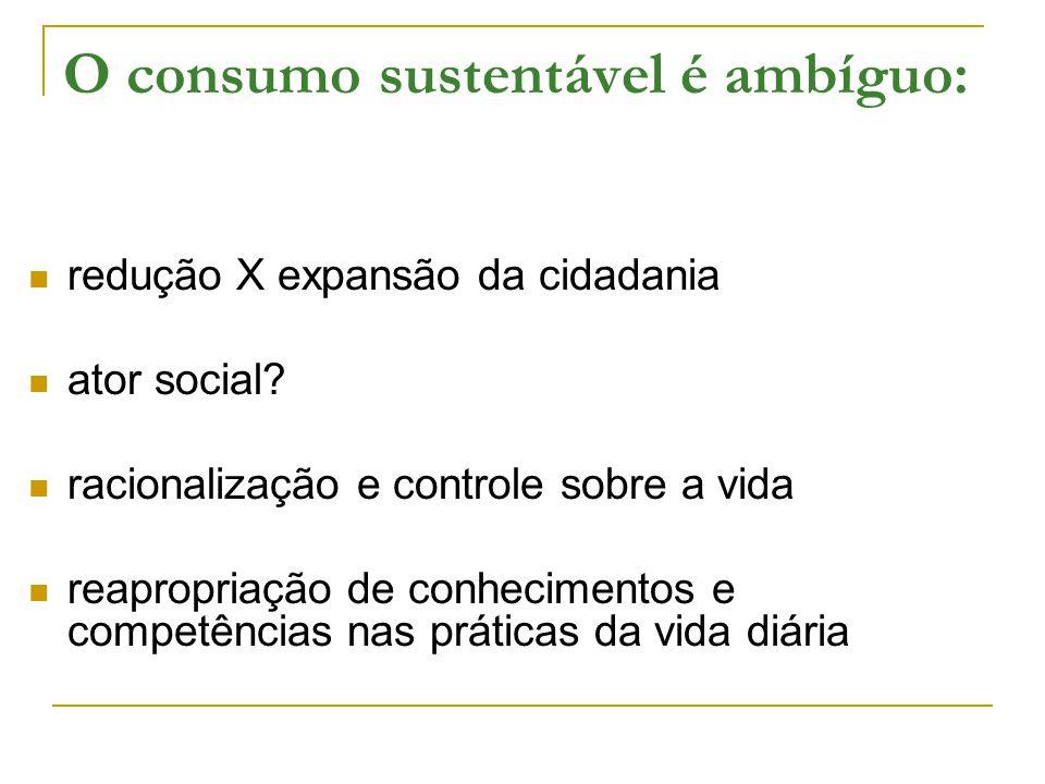 O consumo sustentável é ambíguo: