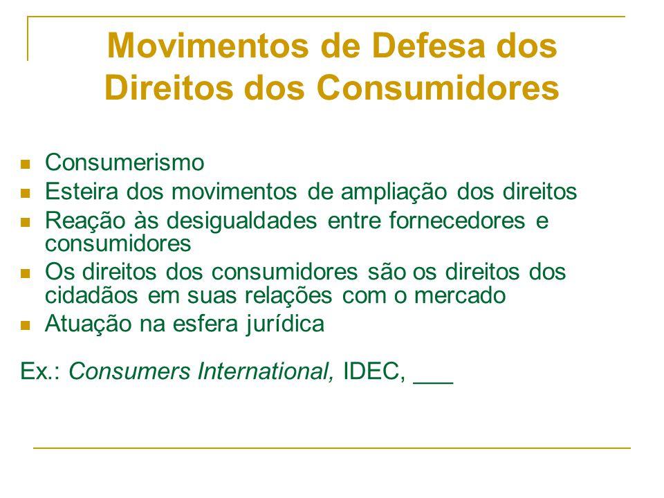 Movimentos de Defesa dos Direitos dos Consumidores