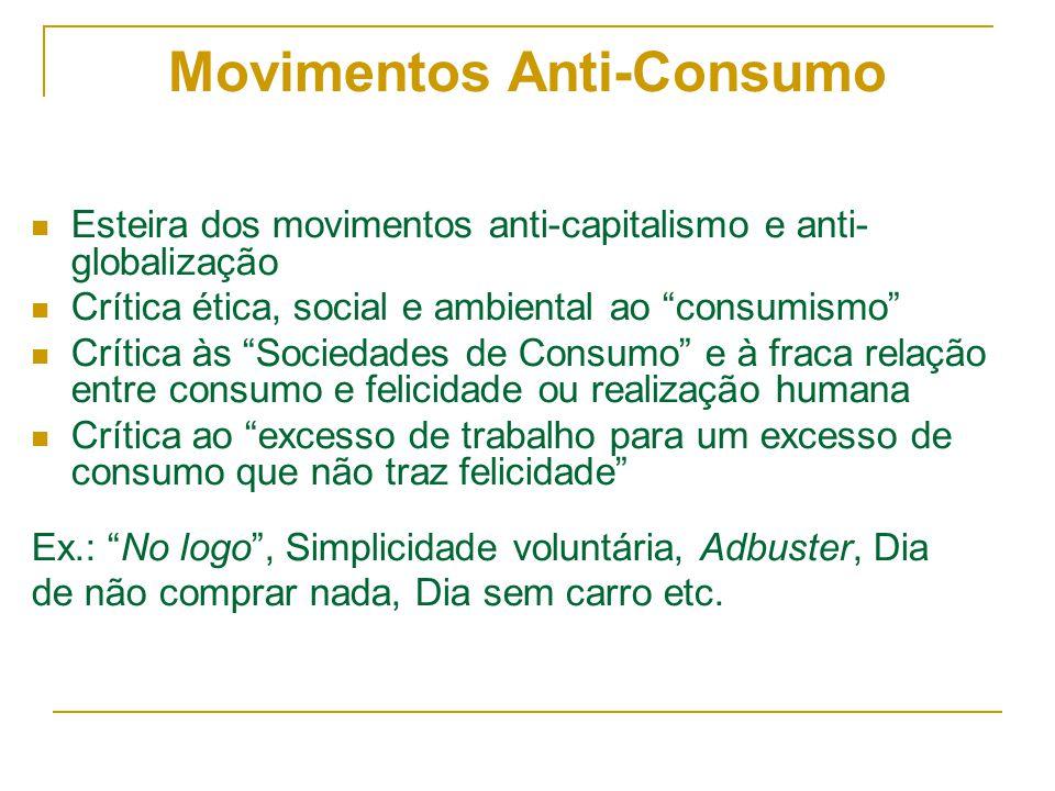 Movimentos Anti-Consumo