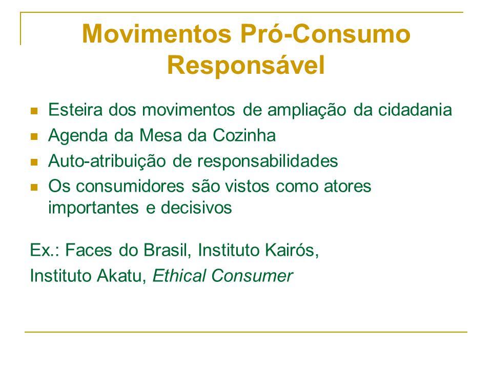 Movimentos Pró-Consumo Responsável