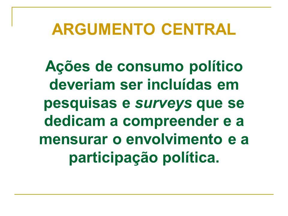 ARGUMENTO CENTRAL Ações de consumo político deveriam ser incluídas em pesquisas e surveys que se dedicam a compreender e a mensurar o envolvimento e a participação política.