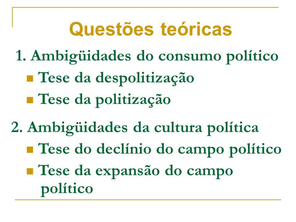 Questões teóricas 1. Ambigüidades do consumo político