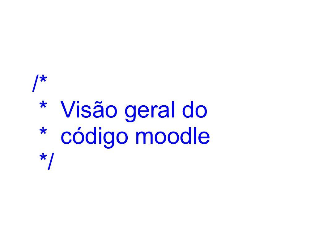 /* * Visão geral do * código moodle */