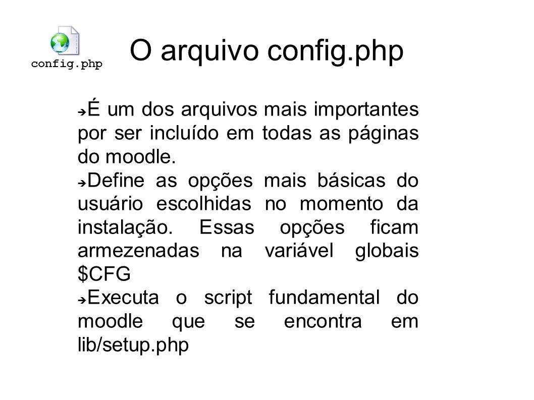 O arquivo config.php config.php. É um dos arquivos mais importantes por ser incluído em todas as páginas do moodle.