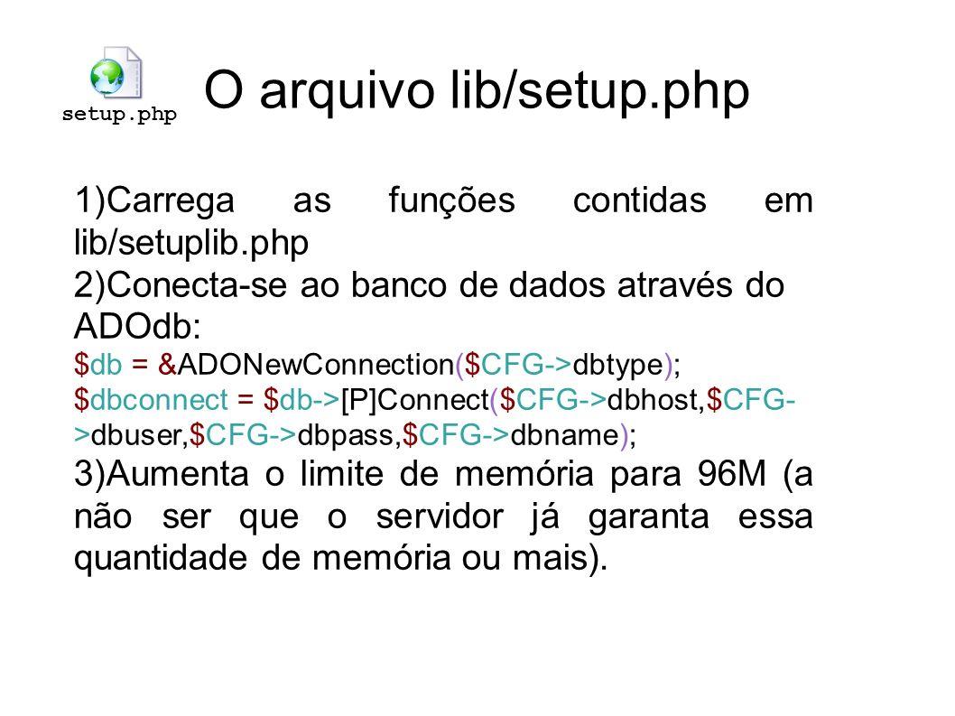 O arquivo lib/setup.php