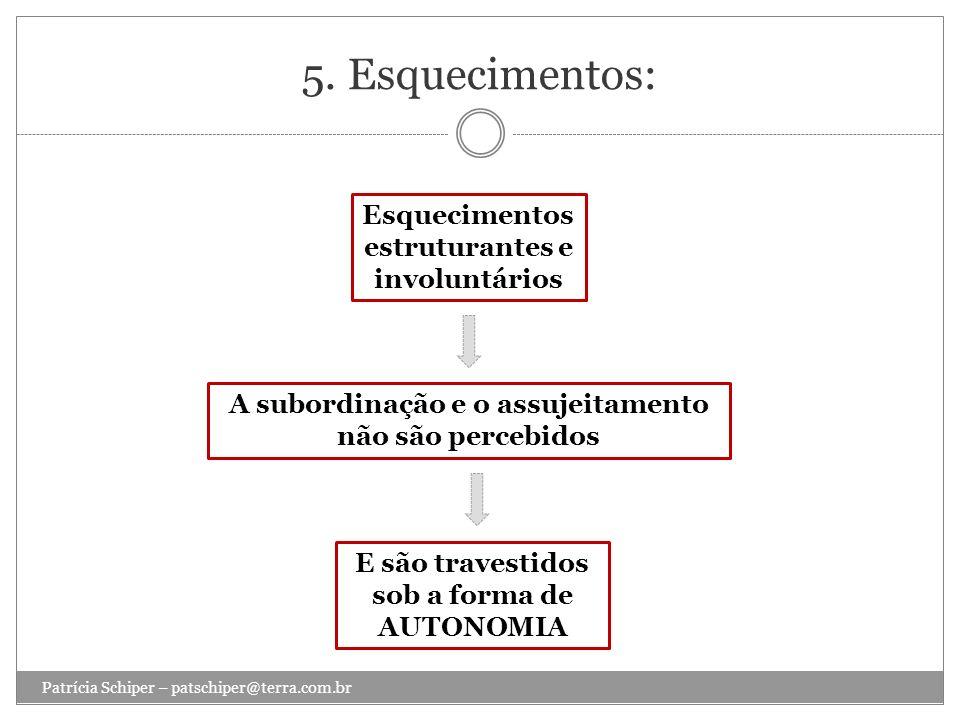 5. Esquecimentos: Esquecimentos estruturantes e involuntários