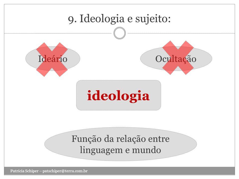 Função da relação entre linguagem e mundo