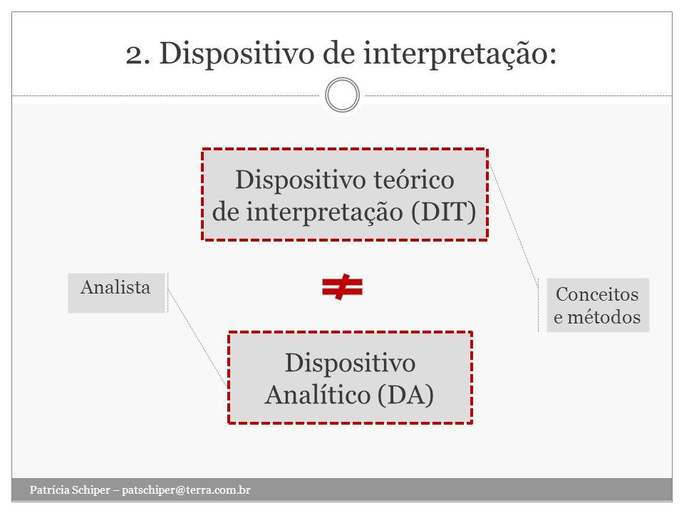 2. Dispositivo de interpretação:
