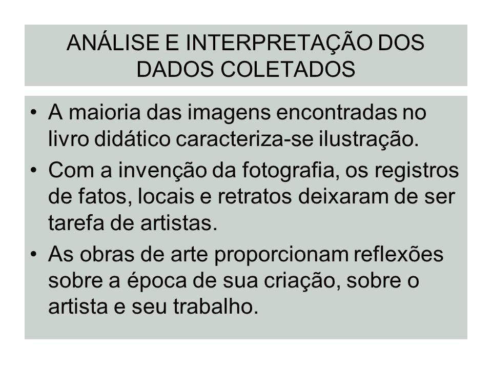 ANÁLISE E INTERPRETAÇÃO DOS DADOS COLETADOS