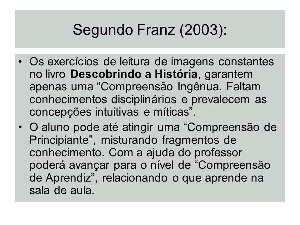 Segundo Franz (2003):