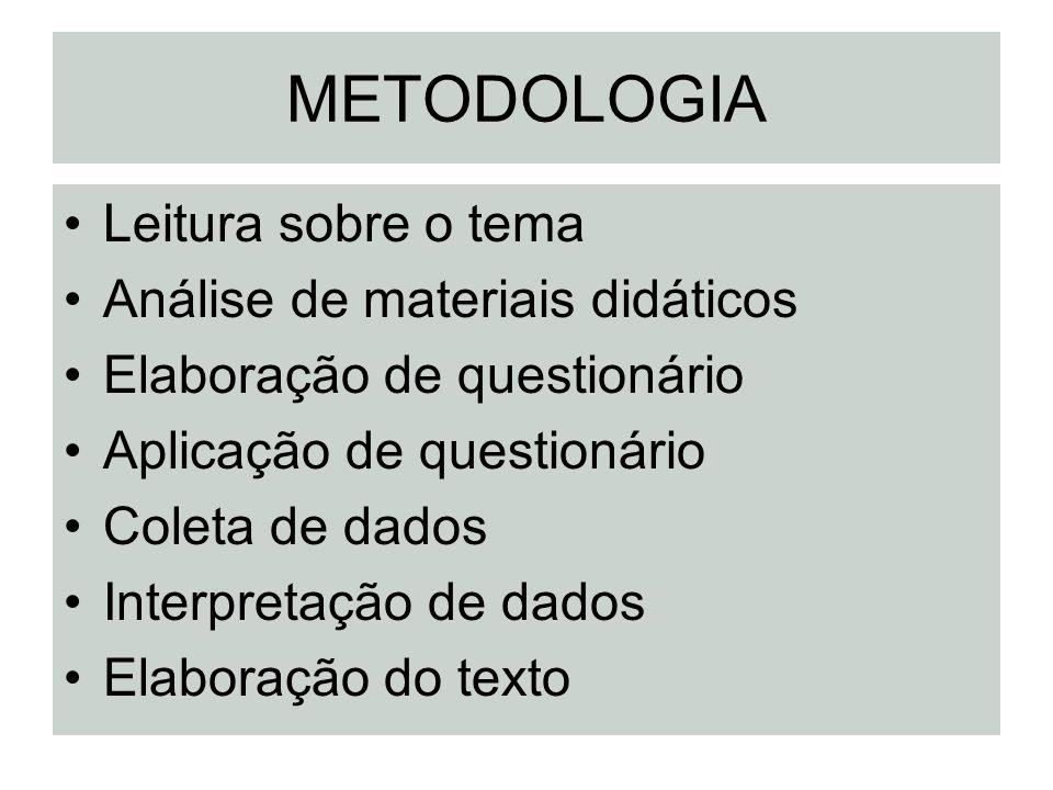 METODOLOGIA Leitura sobre o tema Análise de materiais didáticos