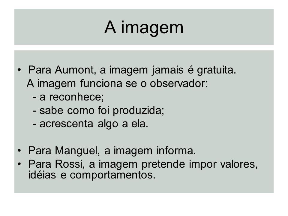 A imagem Para Aumont, a imagem jamais é gratuita.