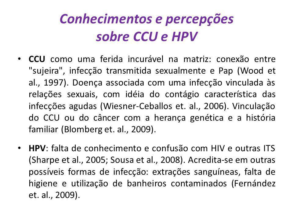 Conhecimentos e percepções sobre CCU e HPV