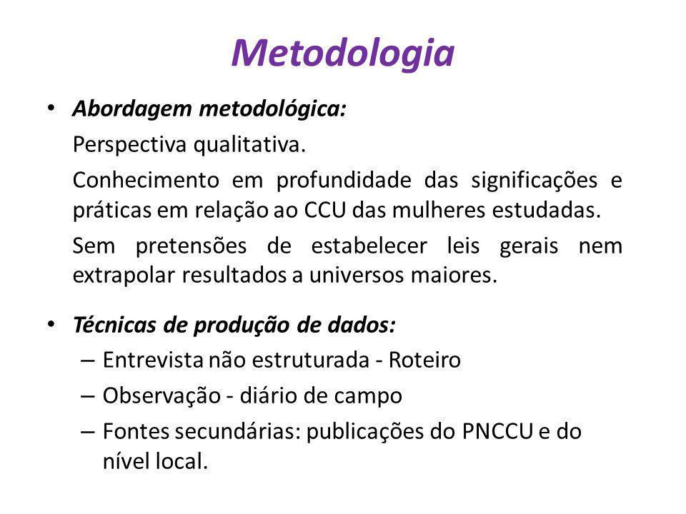 Metodologia Abordagem metodológica: Perspectiva qualitativa.