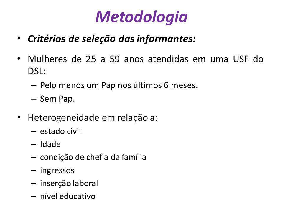Metodologia Critérios de seleção das informantes: