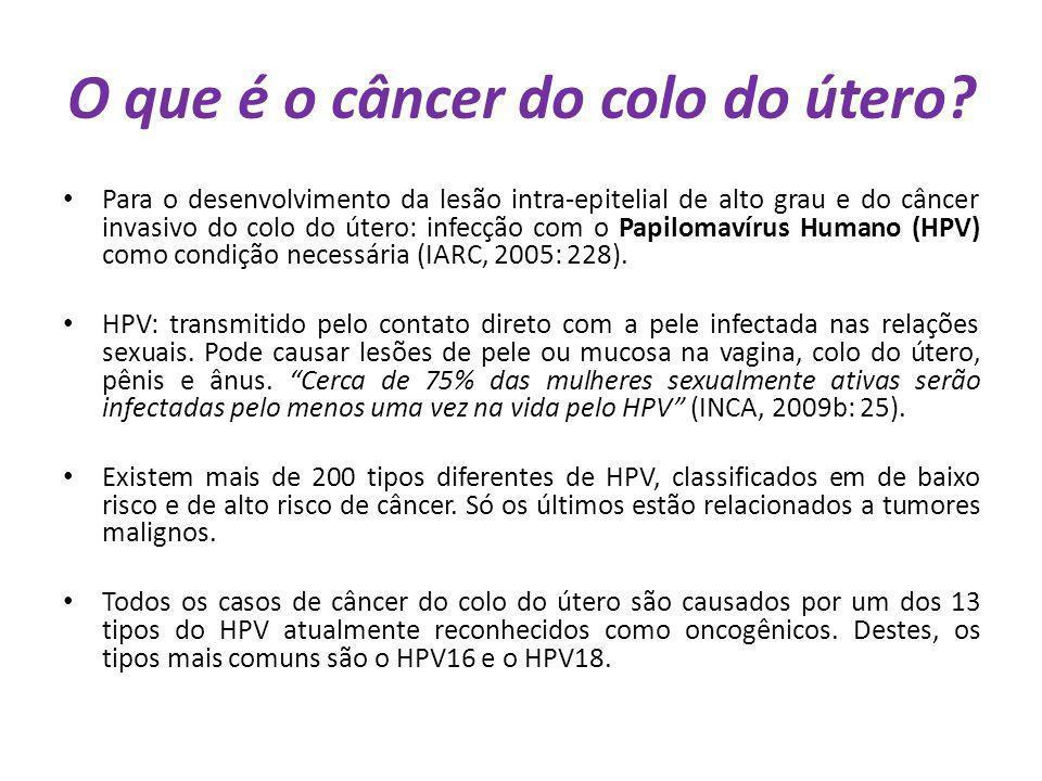 O que é o câncer do colo do útero