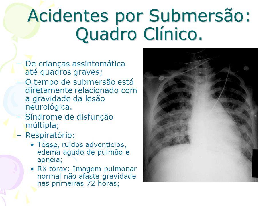 Acidentes por Submersão: Quadro Clínico.