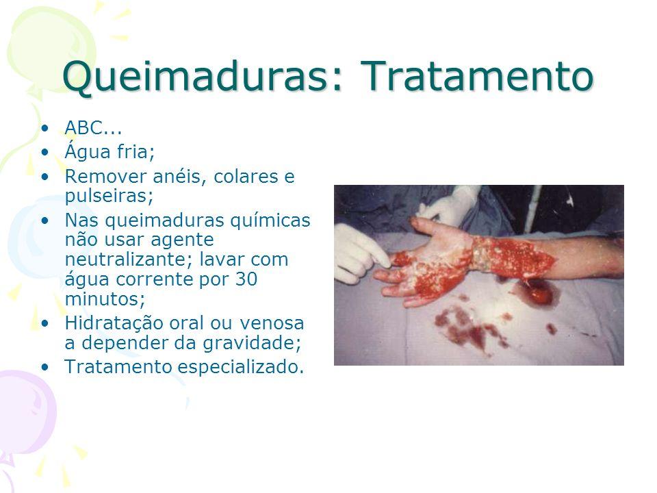 Queimaduras: Tratamento