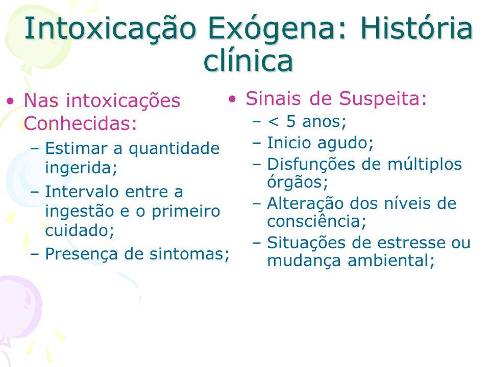 Intoxicação Exógena: História clínica
