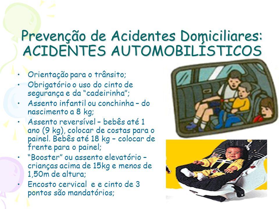 Prevenção de Acidentes Domiciliares: ACIDENTES AUTOMOBILÍSTICOS