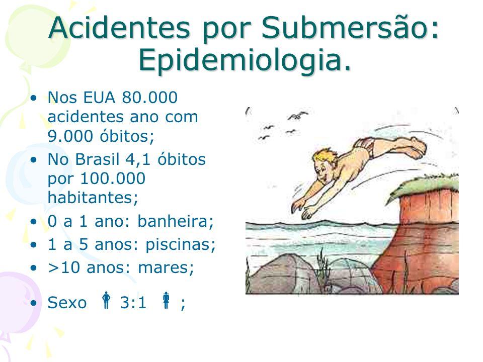 Acidentes por Submersão: Epidemiologia.